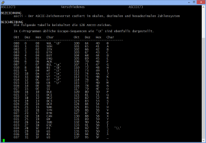 Translate ASCII character set to octal, decimal, and hexadecimal with man ascii