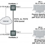 FortiGate subnet overlapping remapping
