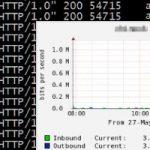 Denial of Service Angriff auf xmlrpc.php