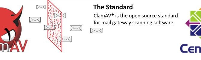 ClamAV Postfix Integration auf CentOS