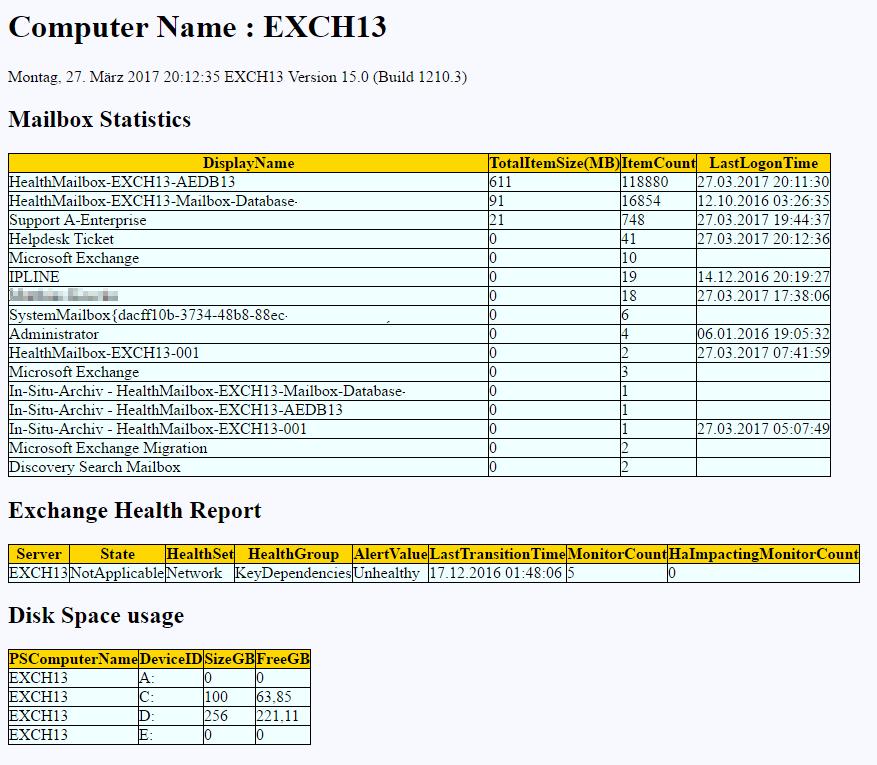 Exchange MailboxStatistics für Email Report