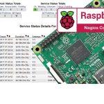 Nagios Monitoring mit Raspberry Pi